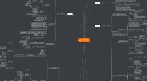 Mind Map: Oプロジェクト 講座プログラム設計