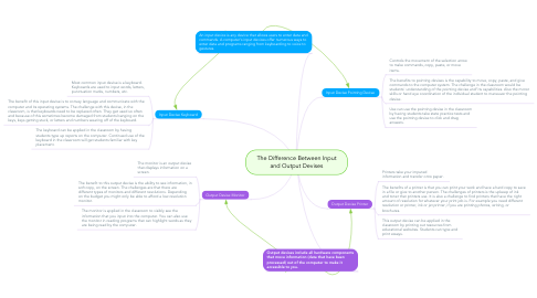 Mind Map: The Difference Between Input and Output Devises