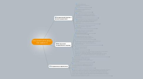 Mind Map: Ситуационный подход в менеджменте
