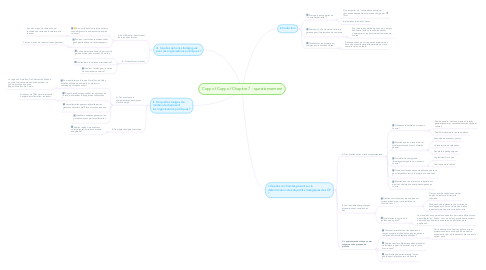 Mind Map: Copy of Copy of Chapitre 7 : questionnement