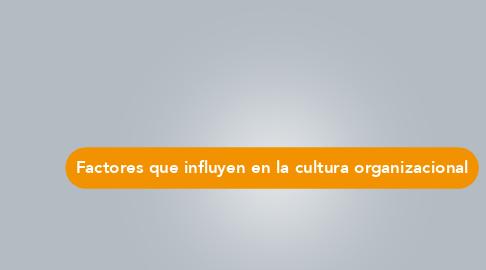 Mind Map: Factores que influyen en la cultura organizacional