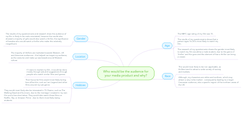 Mind Map: Who would be the audience for your media product and why?