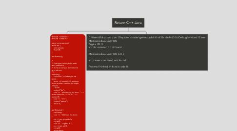 Mind Map: Return C++ Java