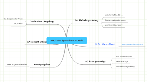Mind Map: PFK/Keine Sperre beim AL-Geld