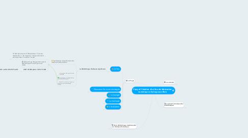 Mind Map: Copy of Création d'un lieu de fabrication numérique à Aulnay-sous-Bois