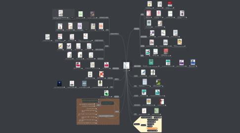 Mind Map: [개앞맵시] 서버 개발