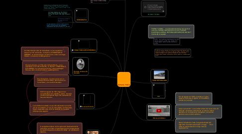 Mind Map: BOYACÁ, TUNJA