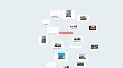 Mind Map: Достопримечательности Москвы