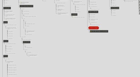 Mind Map: Claves de la Estructura Organizacional