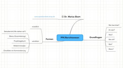 Mind Map: PFK/Berichtswesen