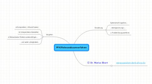 Mind Map: PFK/Relevanzbaumverfahren
