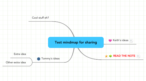 Mind Map: Test mindmap for sharing
