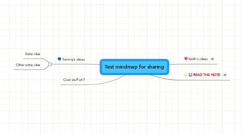 Mind Map: Test mindmap for sharing