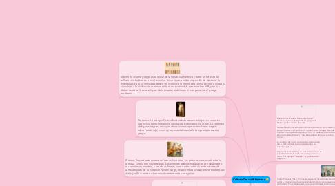 Mind Map: Cultura Grecia & Romana ;)