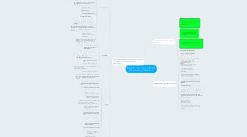 Mind Map: Выручка по Автомат. Р-Ферме 845 т.р./мес до 30.06.2015