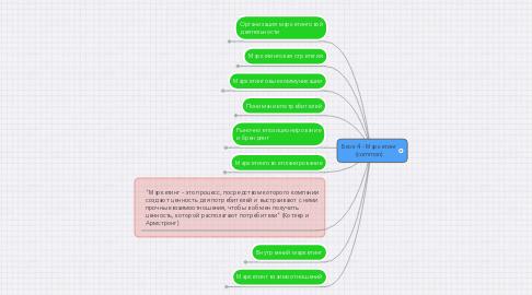 Mind Map: Блок 4 - Маркетинг (common)