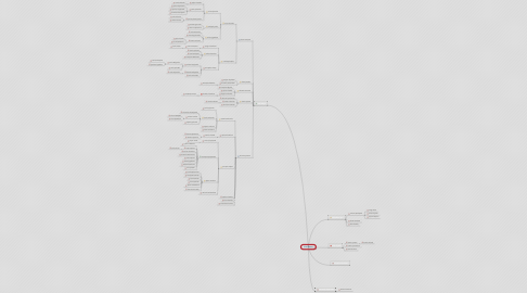 Mind Map: the Game