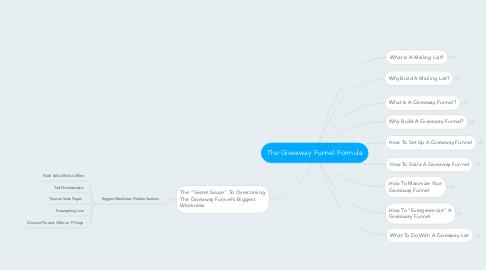 Mind Map: The Giveaway Funnel Formula