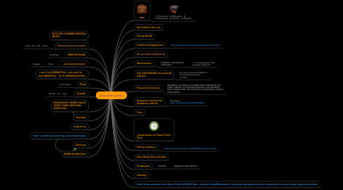 Mind Map: map of the quarter