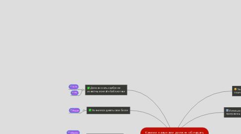 Mind Map: Какими навыками должен обладать специалист-психолог, чтобы грамотно пользоваться интернетом.