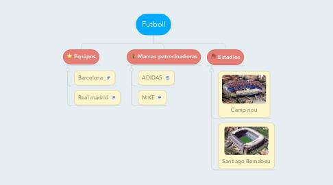 Mind Map: Futboll