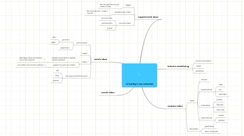Mind Map: Je leerling in een netwerkje