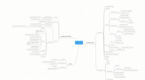 Mind Map: Exilliteratur