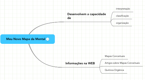 Mind Map: Meu Novo Mapa da Mental