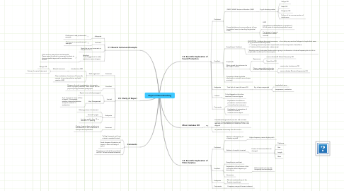 Mind Map: Physics PT Benchmarking