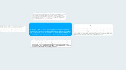 Mind Map: MANO FACTURA :    Consiste en la transformación de materias primas en productos manufacturados, productos elaborados o productos terminados para su distribución y consumo. También involucra procesos de elaboración de productos se mi-manufacturados o productos se mi elaborados.