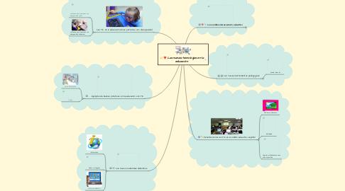 Mind Map: Las nuevas tecnologías en la educación