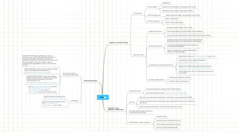 Mind Map: Esko