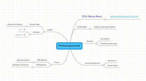 Mind Map: PFK/Netzplantechnik