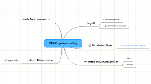 Mind Map: PFK/Projektcontrolling