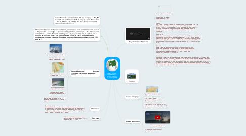 Mind Map: ЕВРАЗИЯ  - РЕКОРДЫ