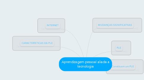 Mind Map: Aprendizagem pessoal aliada a tecnologia