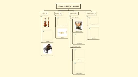 Mind Map: Los instrumentos musicales