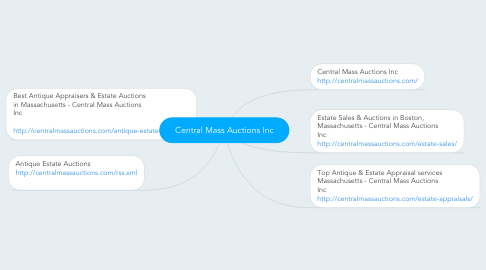 Mind Map: Central Mass Auctions Inc