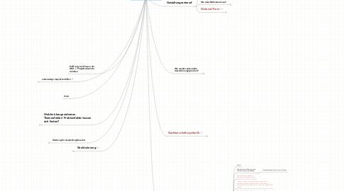 Mind Map: NeNa - Ideenpool (erstmal ungefilteter ohne Wertung)