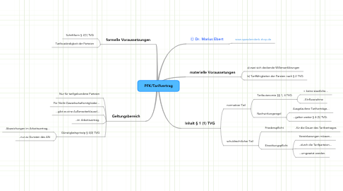Mind Map: PFK/Tarifvertrag