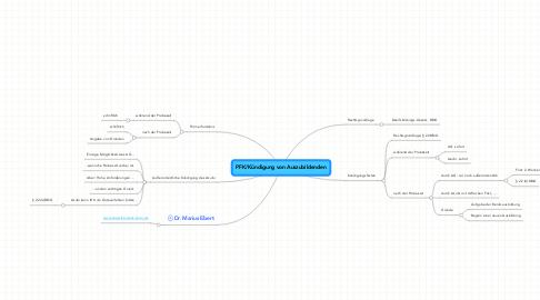 Mind Map: PFK/Kündigung von Auszubildenden