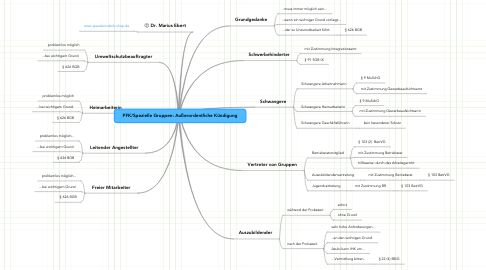Mind Map: PFK/Spezielle Gruppen: Außerordentliche Kündigung