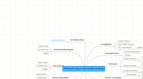Mind Map: PFK/Spezielle Gruppen: Außerordentliche Kündigung