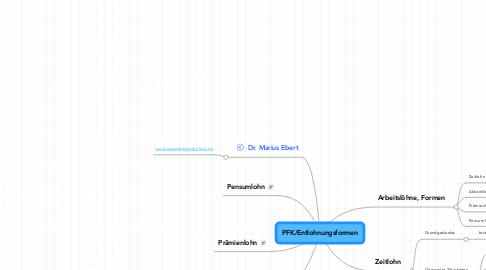 Mind Map: PFK/Entlohnungsformen