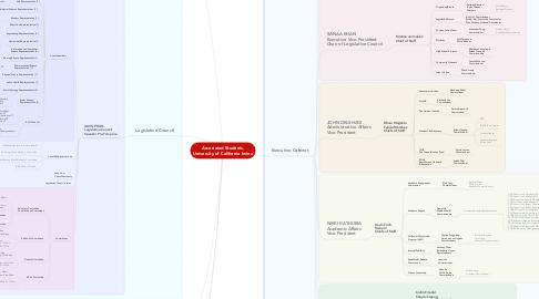 Mind Map: Associated Students,University of California Irvine