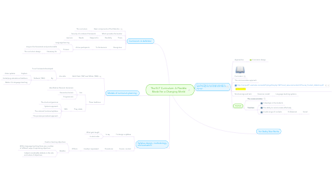 Mind Map: The ELT Curriculum: A Flexible Model for a Changing World