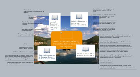 Mind Map: Literatuur internationalisering:   Inclusief onderwijs Bosnië en Herzegovina.