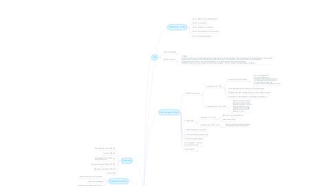 Mind Map: IT och lärande i Norsjö 2015