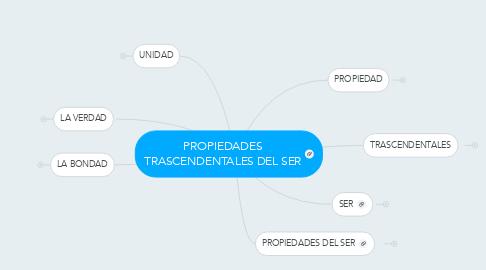 Mind Map: PROPIEDADES TRASCENDENTALES DEL SER