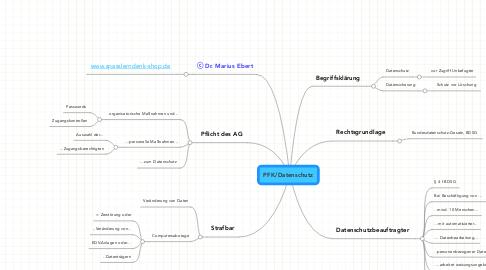 Mind Map: PFK/Datenschutz